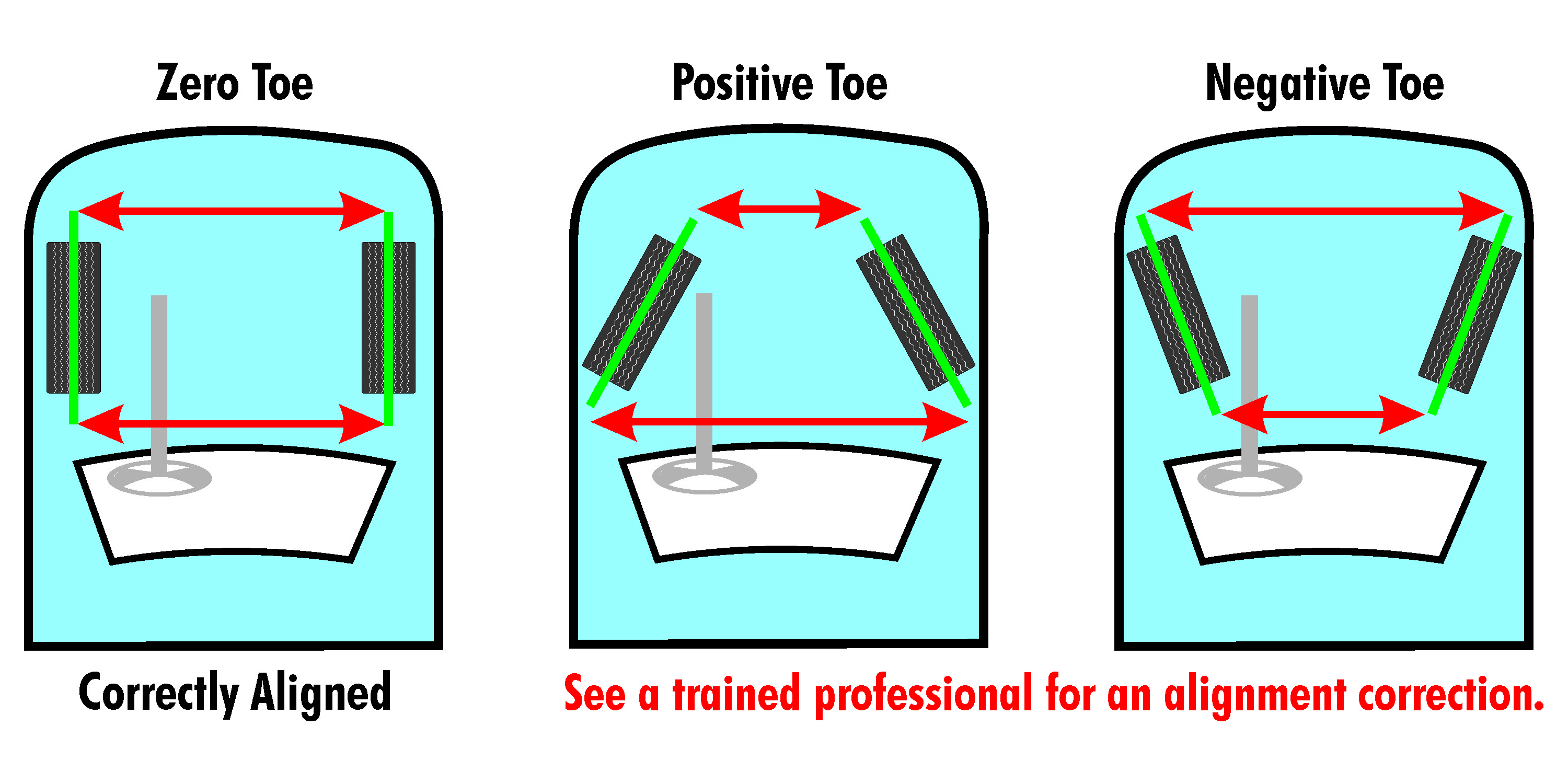 Toe-In and -Out Illustration